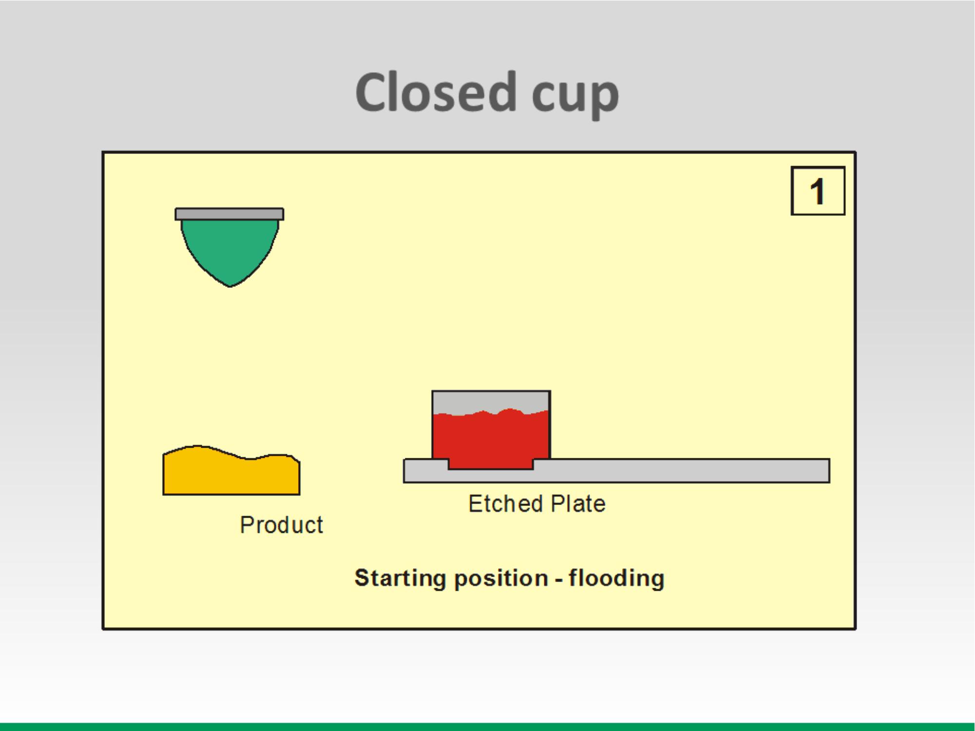 Pad Printing Process Shashigala Offset Press Diagram Gravure Is Combination Of Rotogravure